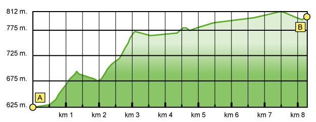 ruta1-01